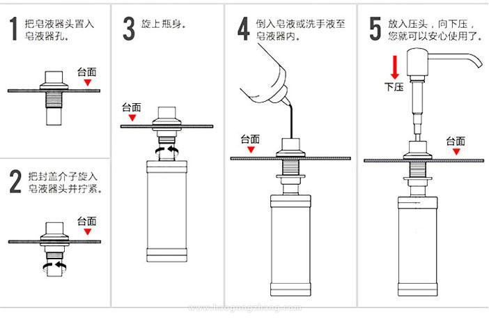 水槽皂液器