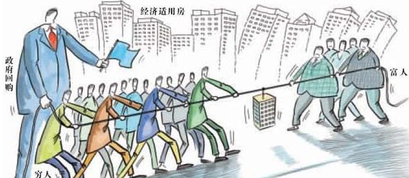 北京经济适用房新政策