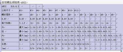 螺丝规格表